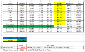 Savoir imprimer un tableau Excel