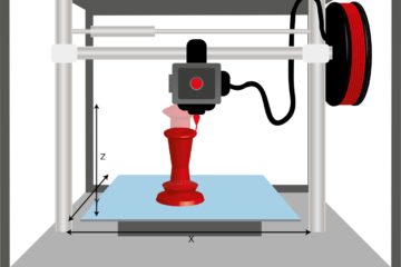 Coût d'une imprimante 3D